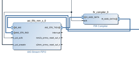 Picture of Internal Hardware Design