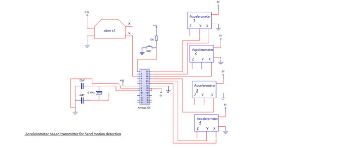 Connections and Wiring Digrams