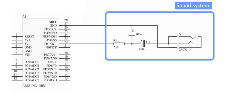 Picture of Add the Components to Your Breadboard