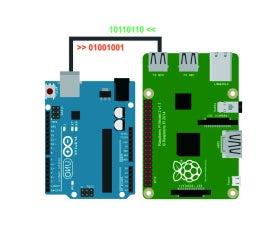 Raspberry Pi - Arduino Serial Communication