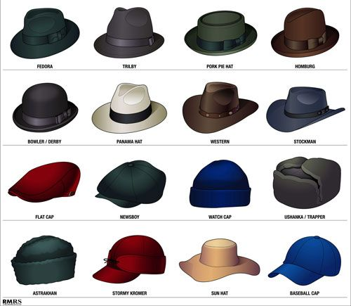 Picture of Picking a Style