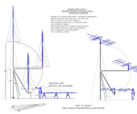 Ham Radio Mast.  Construct Antenna at Ground Level in It's Natural Operating Position.  Never Climb for Any Repair, Assembly or Modification.  Beam Antenna, Vertical Antennas Remains Vertical Raising or Lowering.  Present Design Has Antenna Base at 34'.