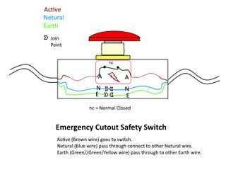 Emergency Stop Button : 10 Steps (with Pictures) - InstructablesInstructables