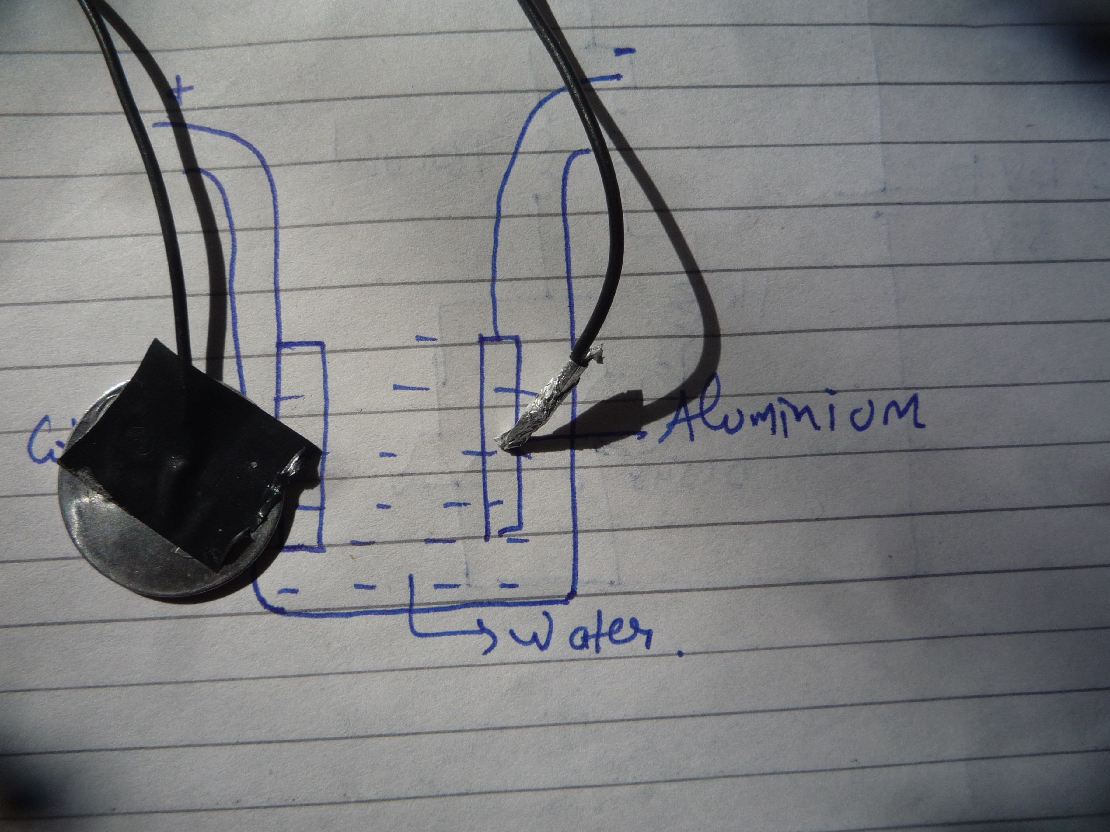 Picture of Chosing Anode and Cathode