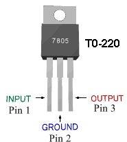 Regulator and Plug Placement