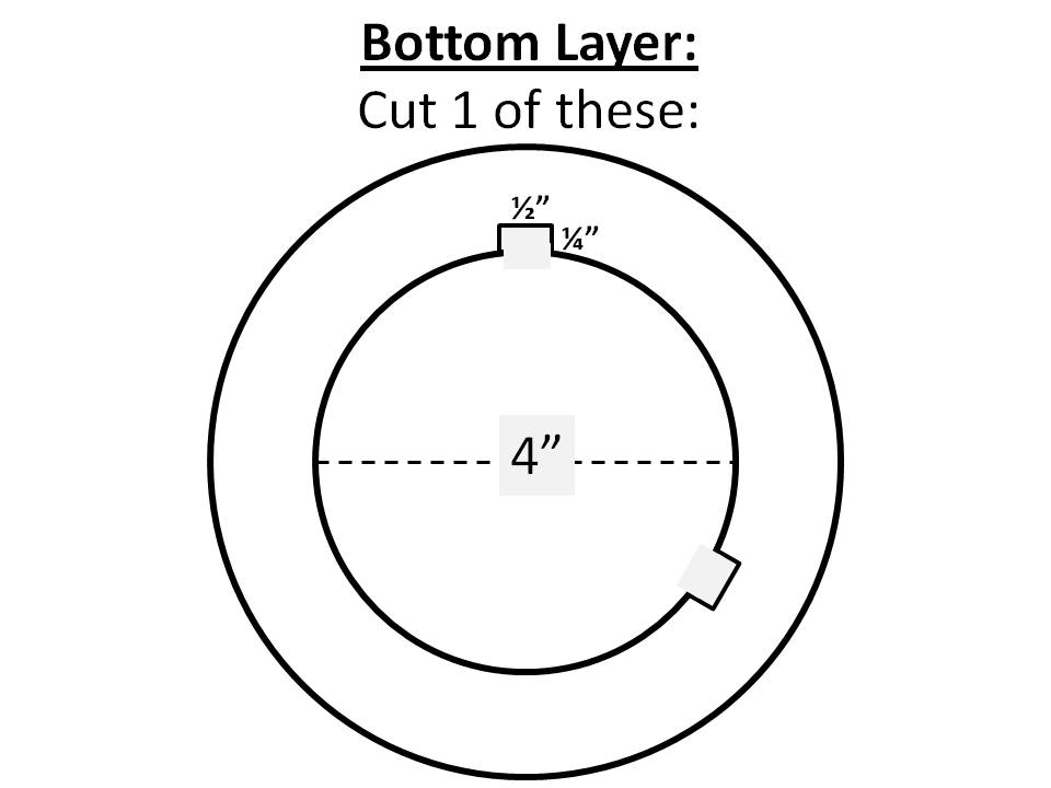 Picture of Cuts for Each Layer