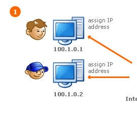 Setting External IP Address to Static