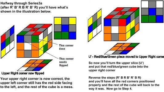 Step 3c: Series3a/3b: Flips 2 Corner Cubes: