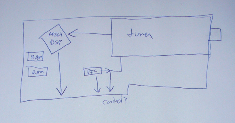Picture of DIY DVR (PVR ?)