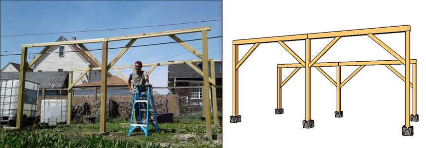 Beams and Braces
