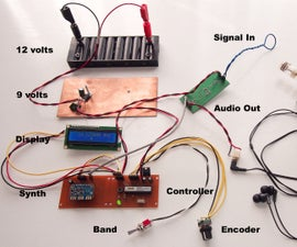 All-Band Direct Conversion Receiver