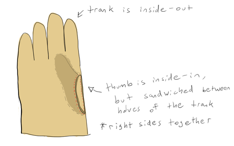Installing the Thumb