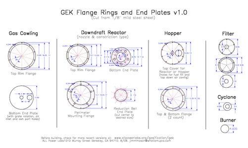 Fabricating the Basic GEK
