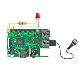 Raspberry Pi Voice Controlled Home Automation