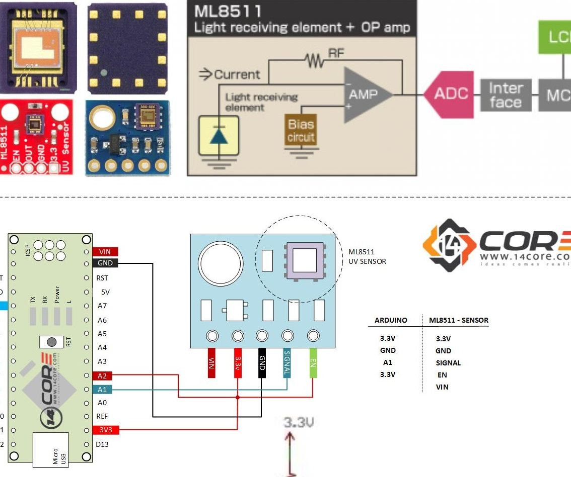 Wiring Diagram Light Sensor