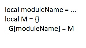 Picture of Using a Library Module