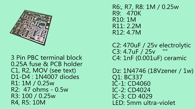 Picture of Component List