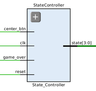 State_Controller