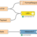 Controlling Devices Over the Internet of Things - Part 2