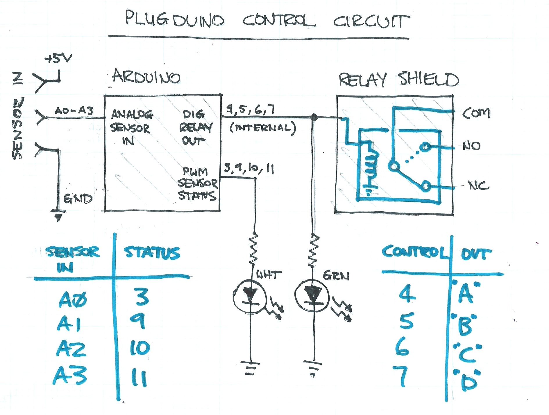 Picture of Control Circuit Schematic