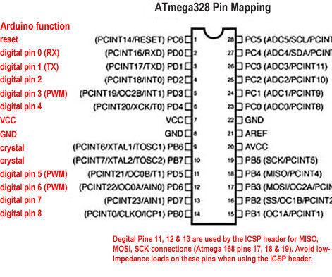 AVR Assembler Tutorial 1: 5 Steps