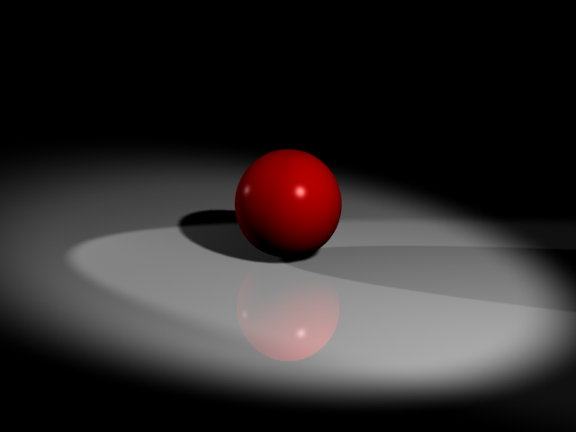 Picture of Surface Area of a Sphere