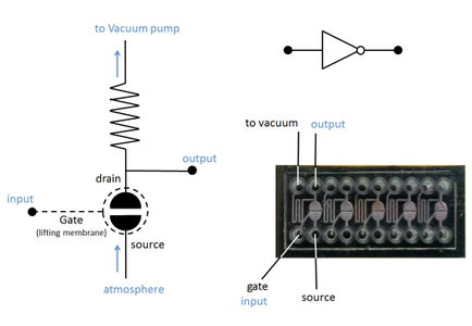 Build a Vacuum Powered  Fluidic Ink LED Chaser - No Electronics  !