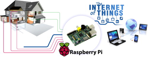 Picture of Iot Based Home Automation System With Speech Recognition