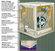 Picture of Theory of Evaporative Cooling