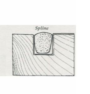 Gluing and Adding Spline