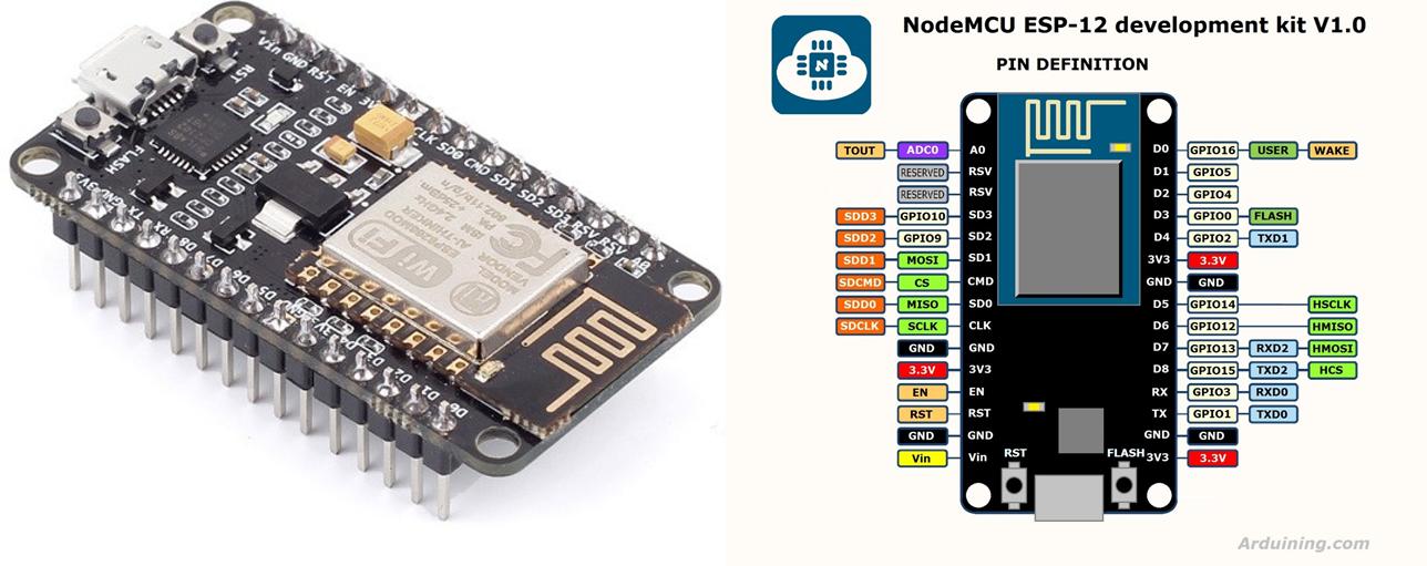 Picture of WiFi ESP8266 NodeMcu ESP-12E
