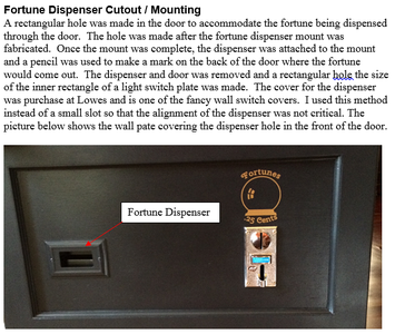 Fortune Dispenser Cutout / Mounting
