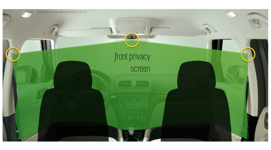 Privacy Front Screen