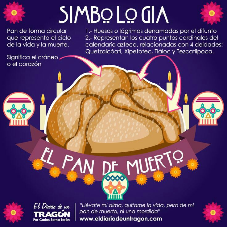 Picture of Day of Death Bread - Pan De Muerto