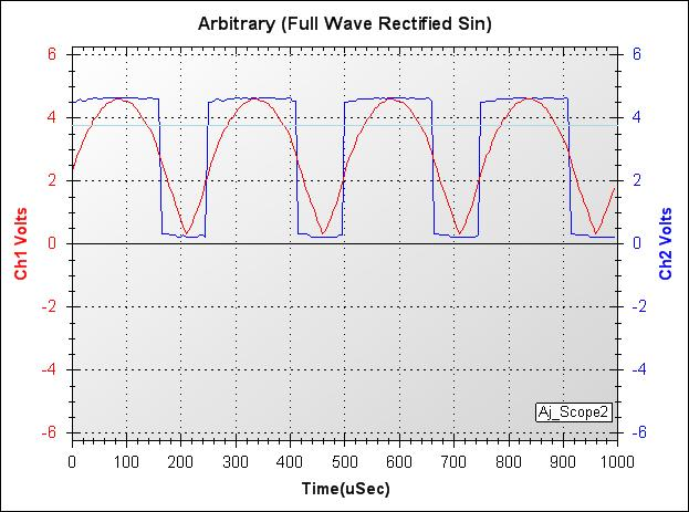 Picture of Arbitrary Waveforms