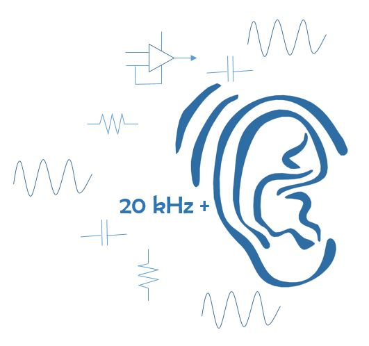 Picture of Ultrasound Listener. Electronics That Expand Your Auditory Perception