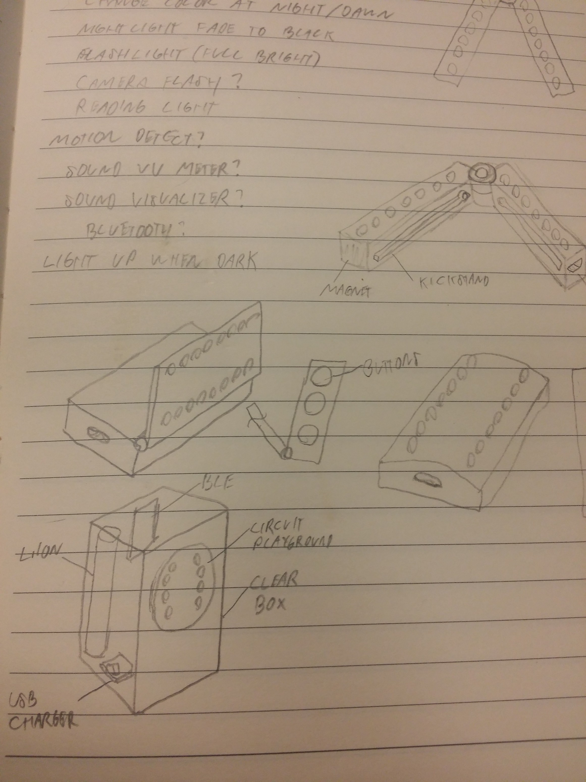 Picture of Design and Prototype