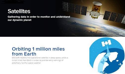 Weather Satellites: Data Acquisition and Analytics