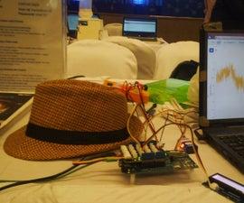 The e-Cooling Cap (Intel IoT)