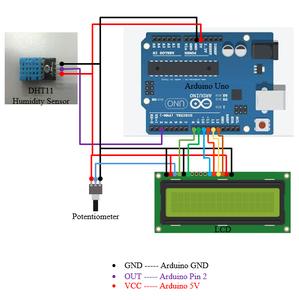 Sample Hardware Installation