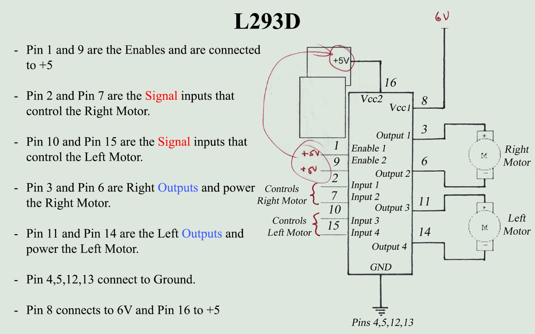 Picture of Wiring the L293D Chip