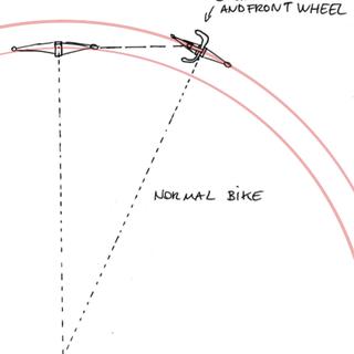 turning circle normal bike.png
