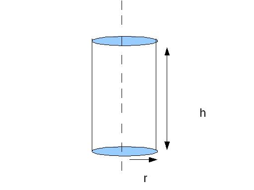 Picture of The Formula