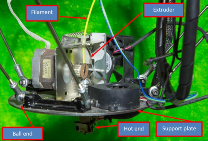Picture of Extruder and Hot End