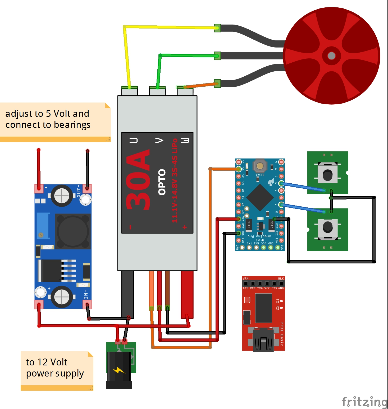 Picture of Motor Control