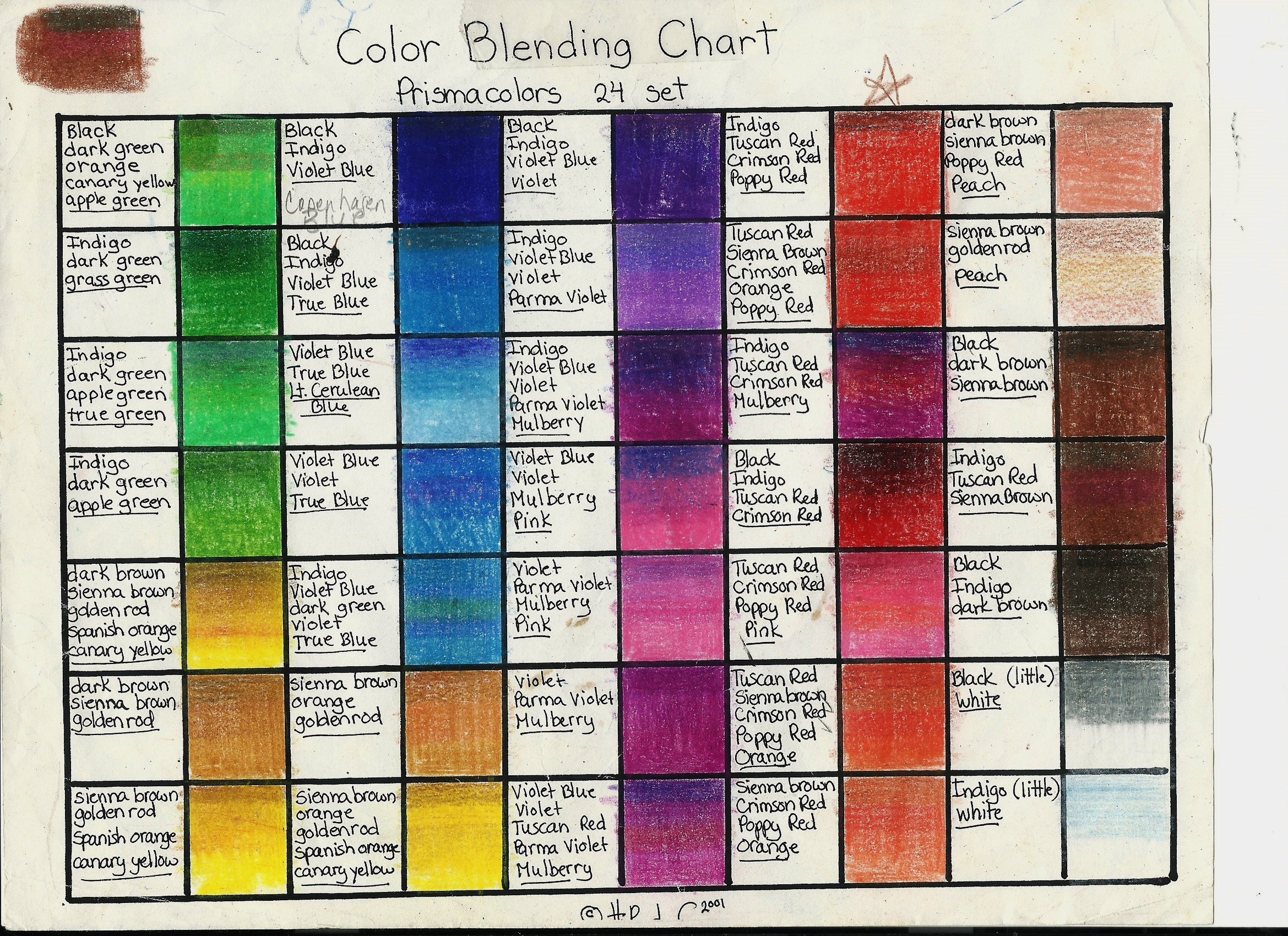 photograph about Printable Prismacolor Color Chart called How towards Combination Prismacolors: 12 Actions