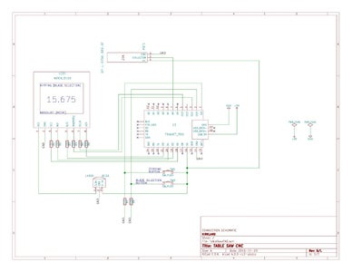 Breadboarding and Functional Design