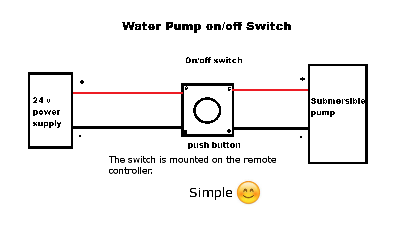 Picture of Making Remote Controller.