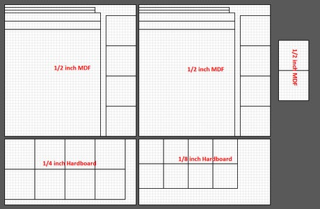 Planning and Measurements: