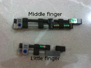 Picture of Make the Fingers